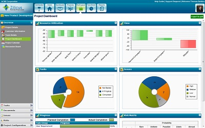 Project Management Tracking Software Feature Zilicuspm