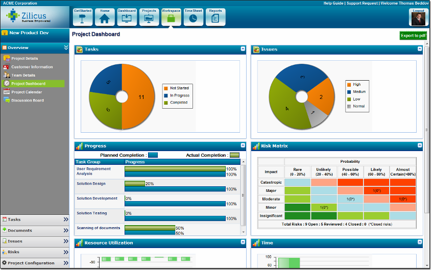 Online Project Tracking Software Zilicuspm Get Clear Status